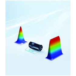 Optics for Line Laser Systems