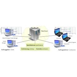 OTDR Auswertesoftware Fiber