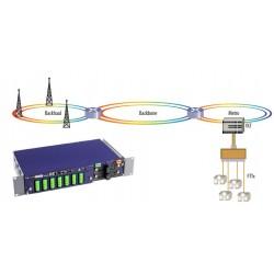 Optisches Netzwerk-Monitoring-System