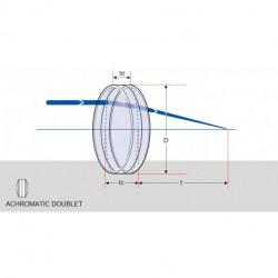 Achromatische Doublets