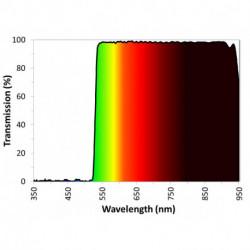 UV Transmissions-Filter