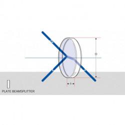 Beam splitter / laser and broadband beam splitter