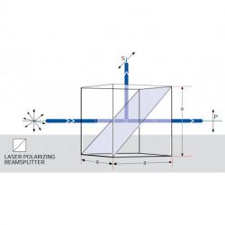 Polarizing Beamsplitters / Laser-polarisierende Strahlteilerwürfel