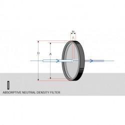 Absorptions Neutraldichte Filter