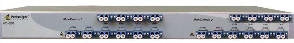 xWDM Multi-Service-Transfer platform PacketLight | Laser 2000